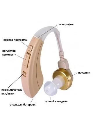Цифровой слуховой аппарат Острослух 200